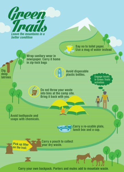 Green_Trails
