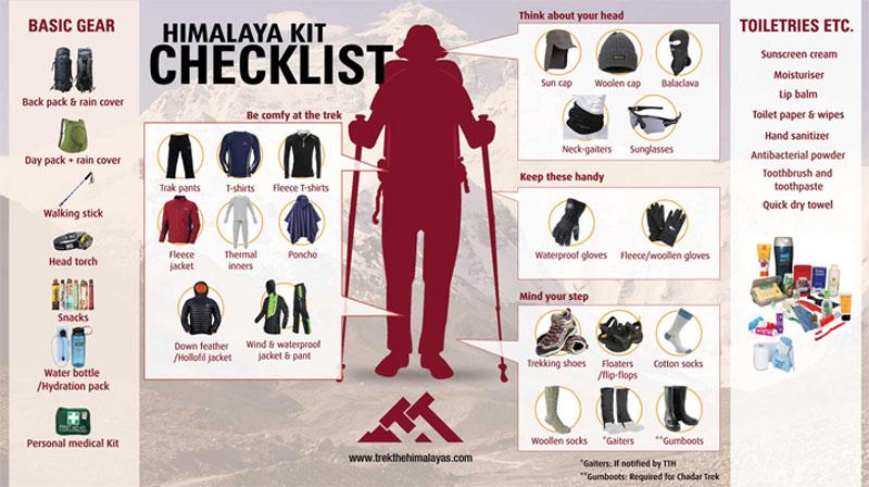 himalaya_checklist_box